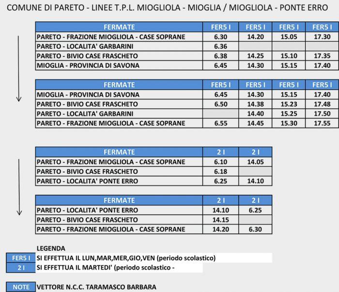 ORARIO-TPL_-LINEA-321_COMUNE-DI-PARETO